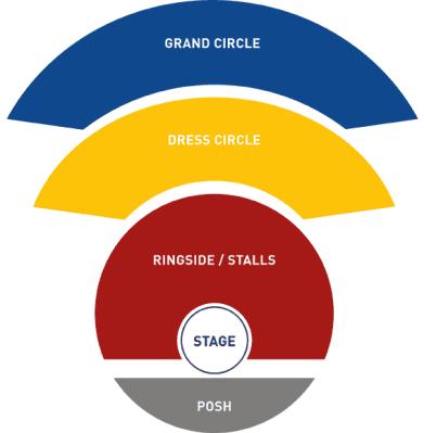 round stage
